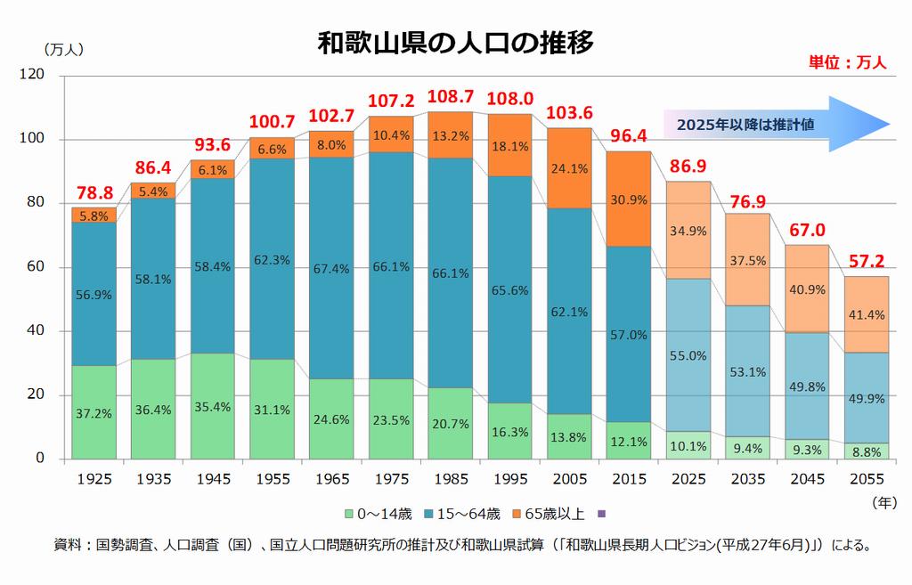 比率 コロナ 道府県 人口 都 コロナ再陽性、17道府県で37人 原因不明