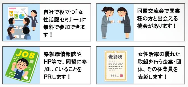 女性活躍企業同盟 | 和歌山県